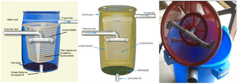 Diy aquaponics swirl filter for Aquaponics filter
